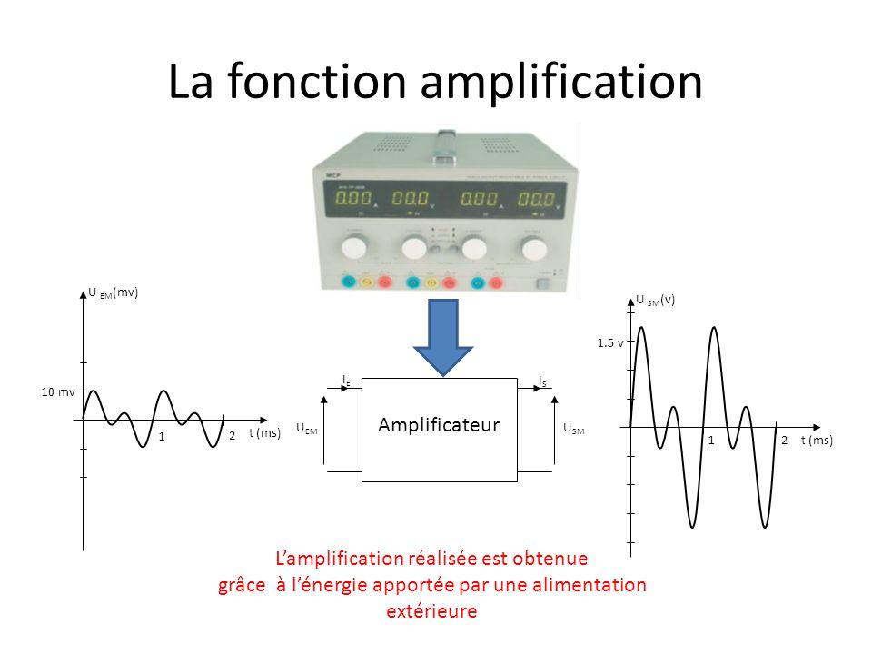 La fonction amplification U SM U EM Amplificateur IEIE ISIS U EM (mv) t (ms) 10 mv 1 2 U SM (v) t (ms) 1.5 v 12 Lamplification réalisée est obtenue gr