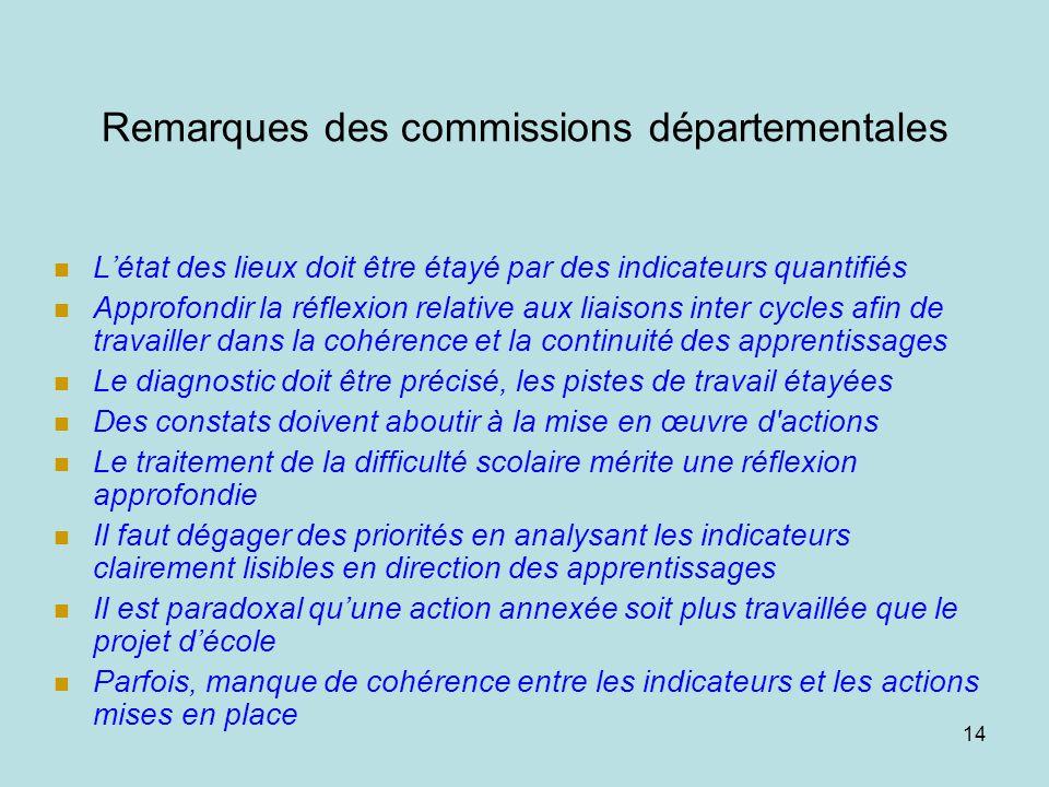 13 La conception du projet 1) Prise en compte des remarques des commissions départementales 2) Définition des indicateurs 3) Prise en compte des indic