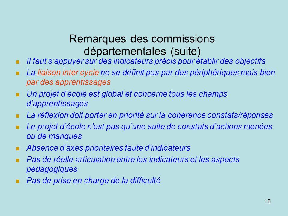 14 Remarques des commissions départementales Létat des lieux doit être étayé par des indicateurs quantifiés Approfondir la réflexion relative aux liai