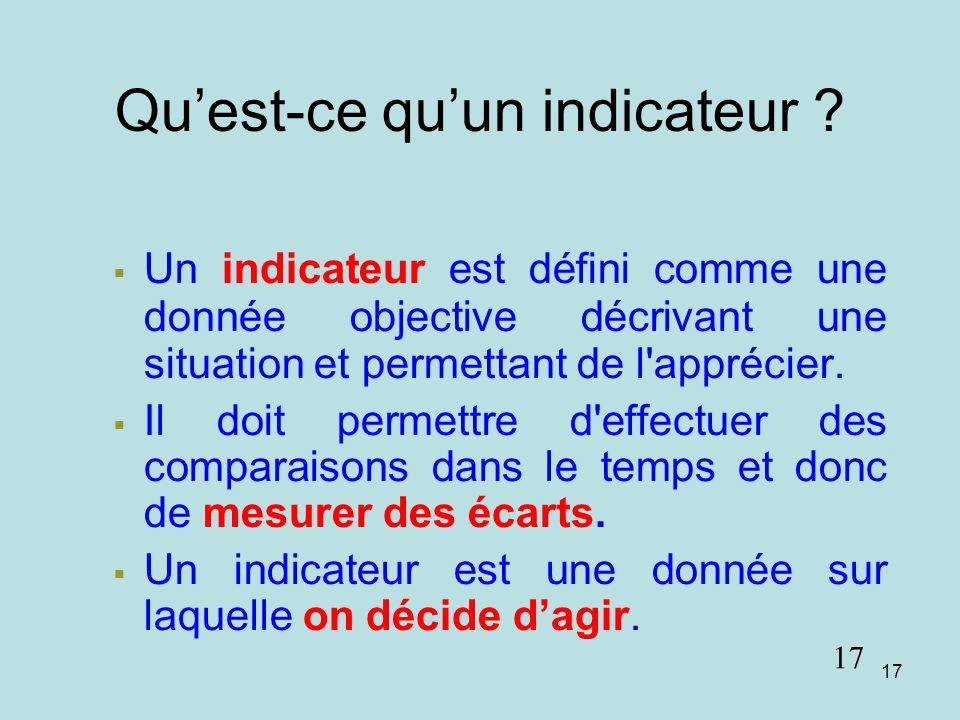 16 En résumé 1) Les indicateurs 2) Liaison inter/intra cycles et continuité 3) Prise en charge de la difficulté 4) Définition daxes prioritaires 5) Tr