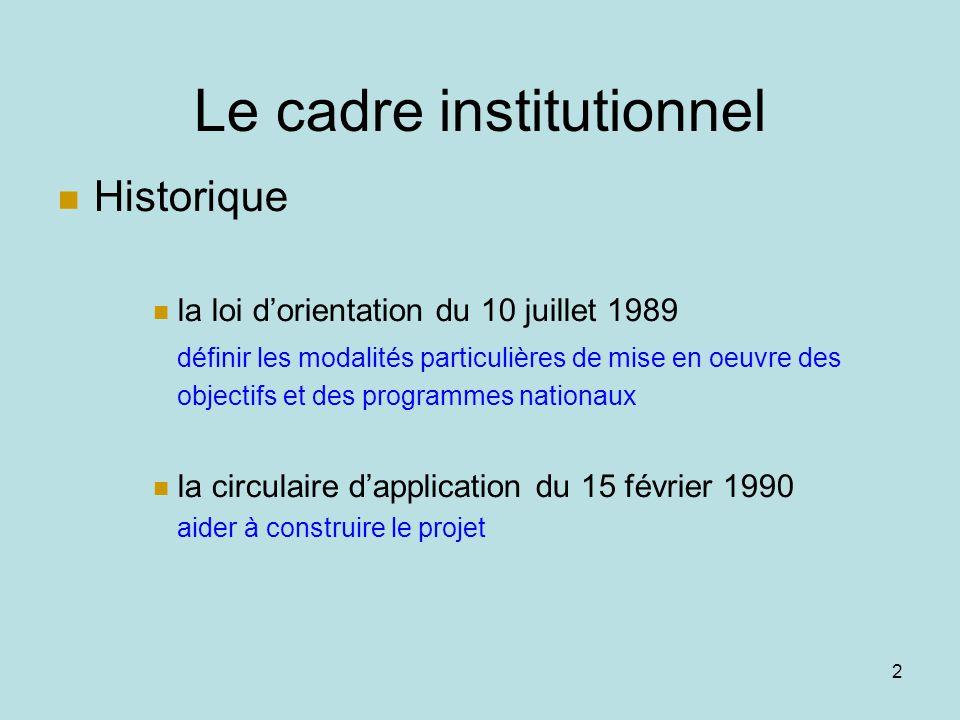 Le projet décole STAGE DE FORMATION DES DIRECTEURS Jeudi 18 Octobre 2007 BASSIN DE ROUBAIX-TOURCOING
