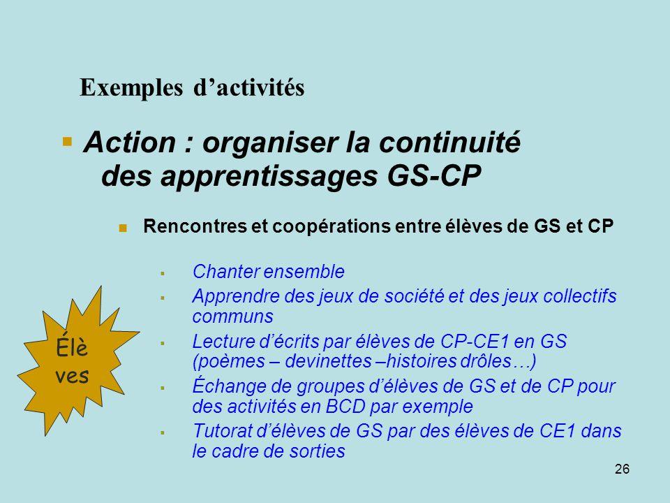 25 Action : organiser la continuité des apprentissages GS-CP Rencontres et échanges entre adultes Parents délèves de GS avec enseignants de CP (à léco