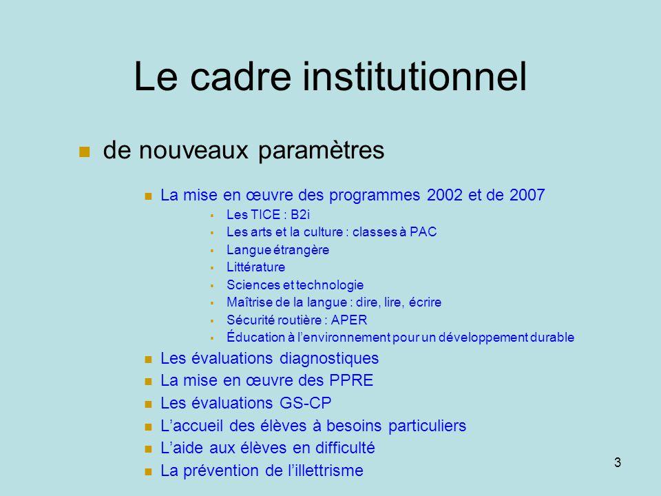2 Historique la loi dorientation du 10 juillet 1989 définir les modalités particulières de mise en oeuvre des objectifs et des programmes nationaux la