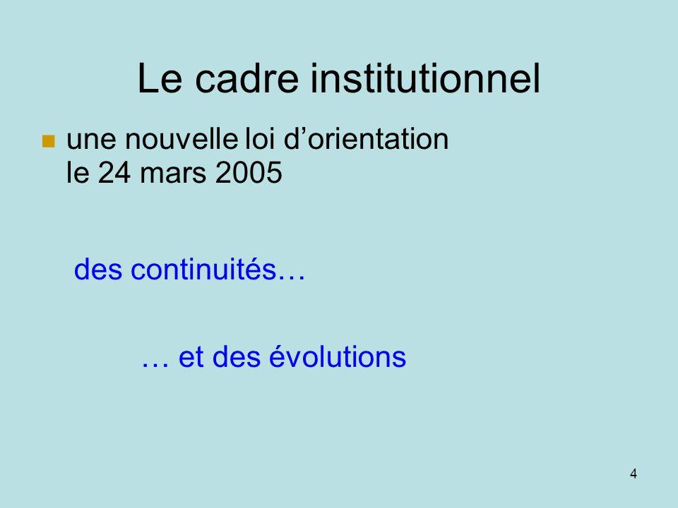3 de nouveaux paramètres La mise en œuvre des programmes 2002 et de 2007 Les TICE : B2i Les arts et la culture : classes à PAC Langue étrangère Littér