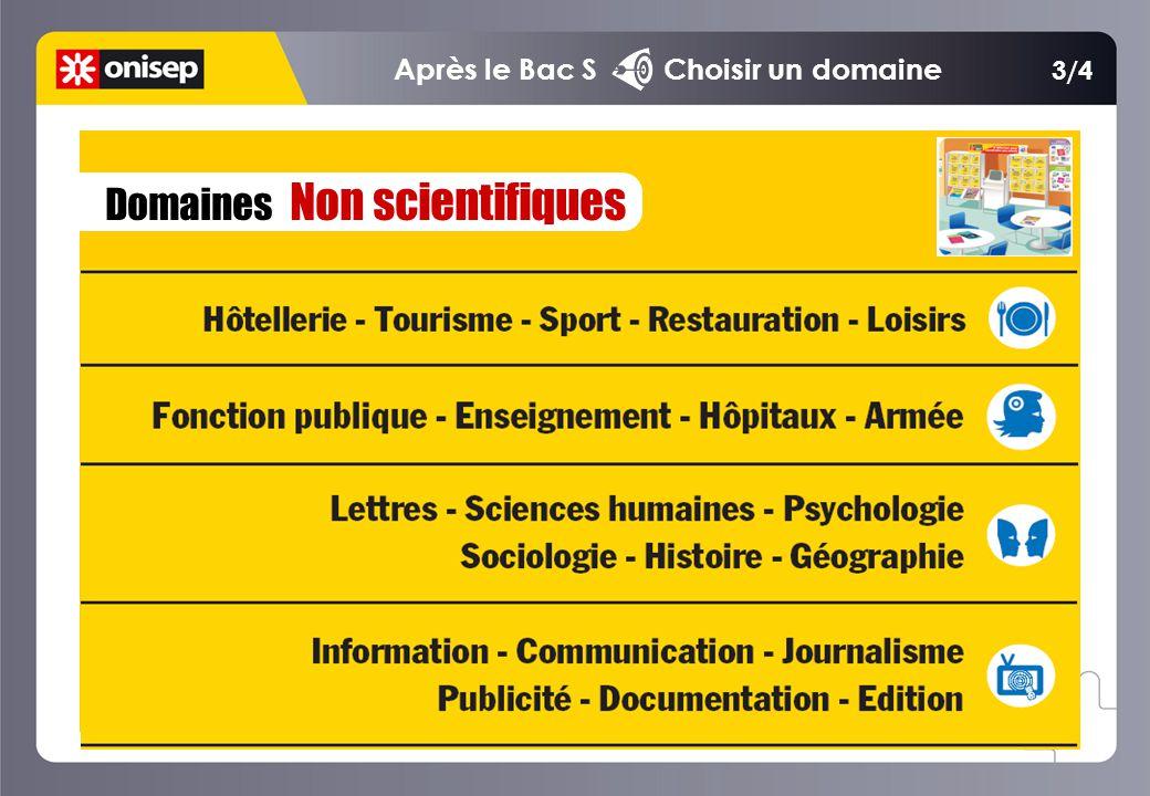 Domaines Non scientifiques 3/4 Après le Bac S Choisir un domaine
