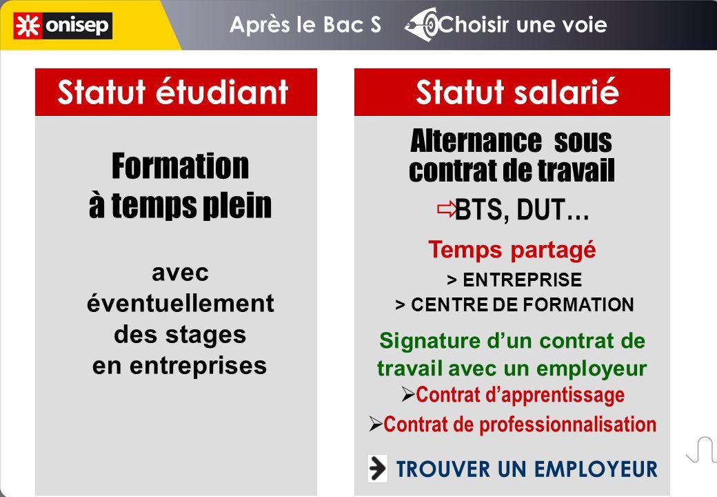 Statut étudiant Statut salarié BTS, DUT… Temps partagé > ENTREPRISE > CENTRE DE FORMATION Signature dun contrat de travail avec un employeur Contrat d