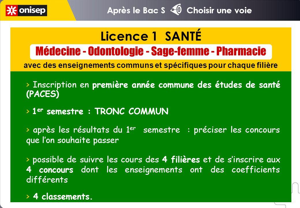 Après le Bac S Choisir une voie Licence 1 SANTÉ > Inscription en première année commune des études de santé (PACES) > 1 er semestre : TRONC COMMUN > a