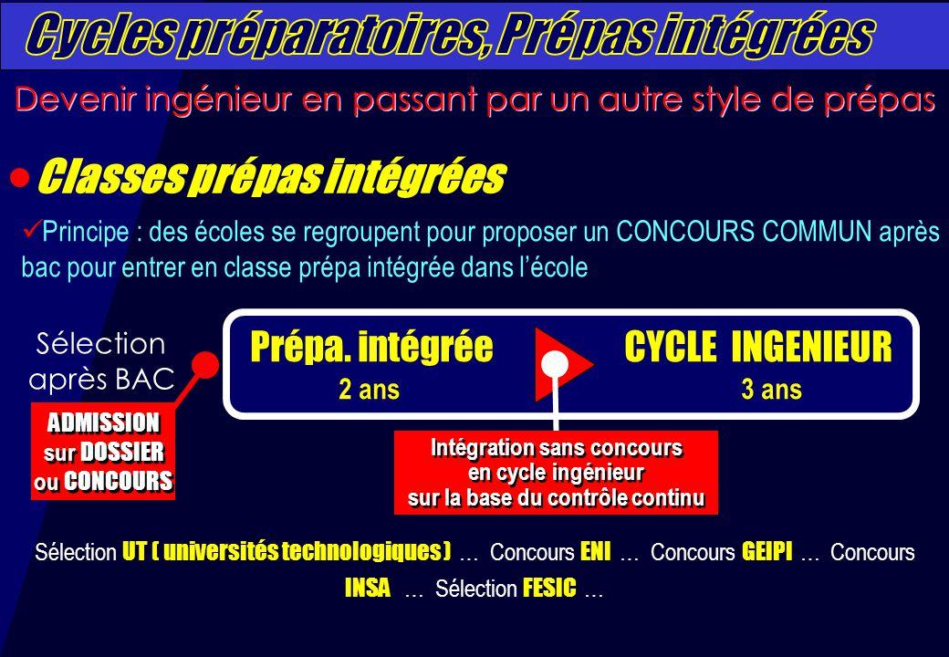 Prépa. intégrée CYCLE INGENIEUR 2 ans 3 ans ADMISSION sur DOSSIER ou CONCOURS ADMISSION sur DOSSIER ou CONCOURS Intégration sans concours en cycle ing