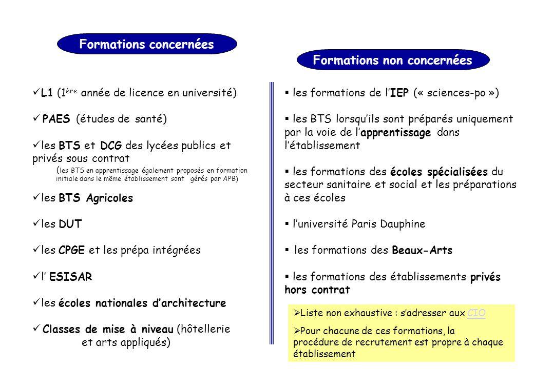 L1 (1 ère année de licence en université) PAES (études de santé) les BTS et DCG des lycées publics et privés sous contrat ( les BTS en apprentissage é