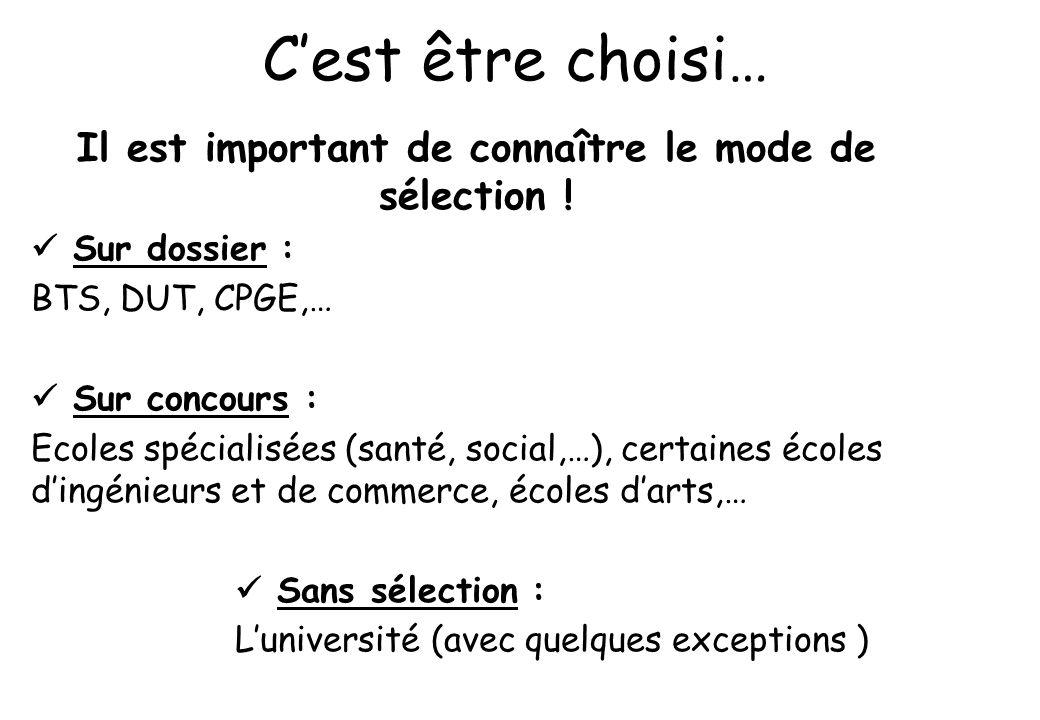Cest être choisi… Il est important de connaître le mode de sélection ! Sur dossier : BTS, DUT, CPGE,… Sur concours : Ecoles spécialisées (santé, socia