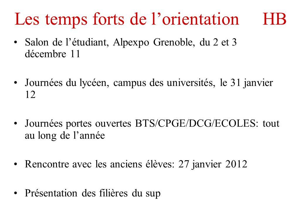 Les temps forts de lorientation HB Salon de létudiant, Alpexpo Grenoble, du 2 et 3 décembre 11 Journées du lycéen, campus des universités, le 31 janvi