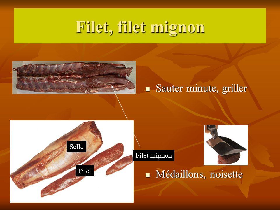 Filet, filet mignon Sauter minute, griller Sauter minute, griller Médaillons, noisette Médaillons, noisette Filet Filet mignon Selle