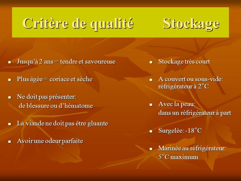 Critère de qualité Stockage Stockage très court Stockage très court A couvert ou sous-vide: réfrigérateur à 2°C A couvert ou sous-vide: réfrigérateur