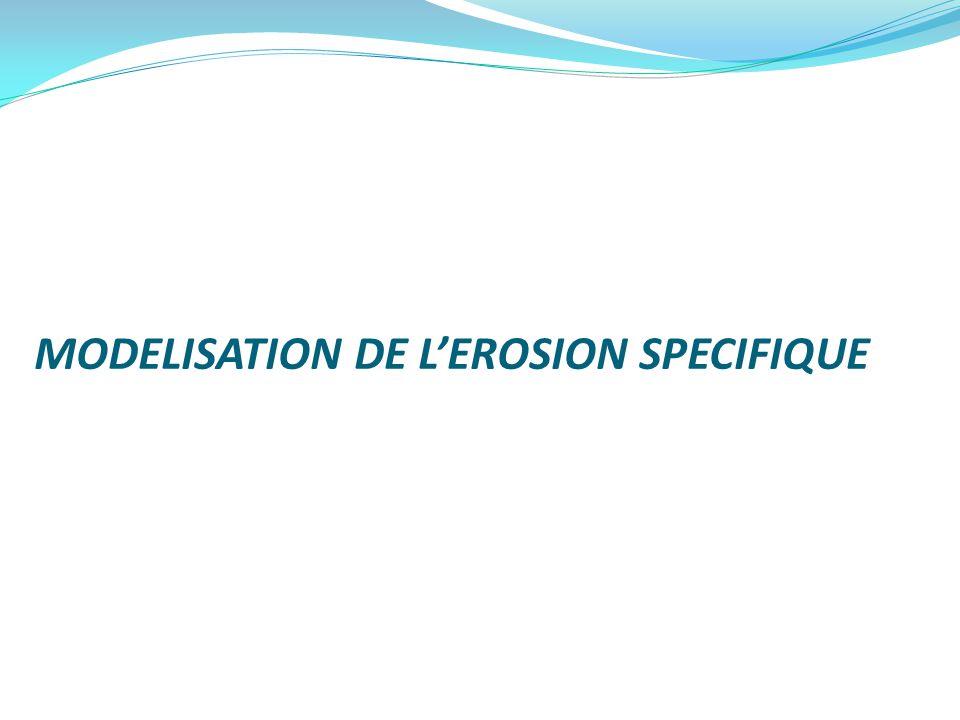 MODELISATION DE LEROSION SPECIFIQUE