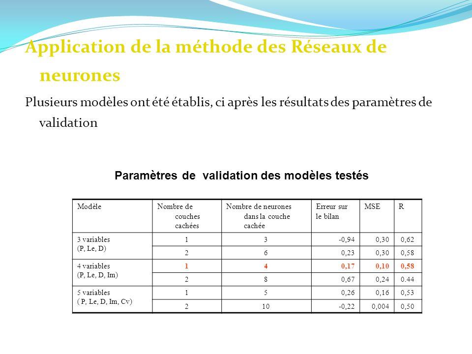 Application de la méthode des Réseaux de neurones Plusieurs modèles ont été établis, ci après les résultats des paramètres de validation ModèleNombre