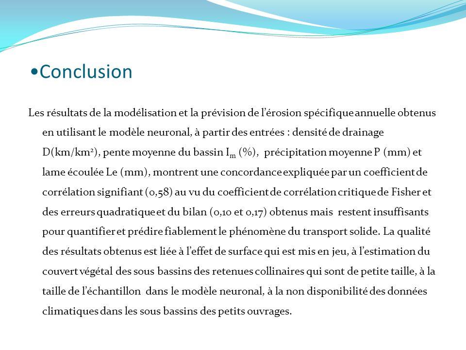 Conclusion Les résultats de la modélisation et la prévision de lérosion spécifique annuelle obtenus en utilisant le modèle neuronal, à partir des entr