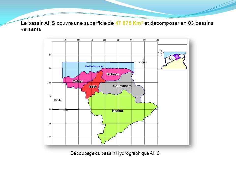 Le bassin AHS couvre une superficie de 47 875 Km 2 et décomposer en 03 bassins versants Découpage du bassin Hydrographique AHS