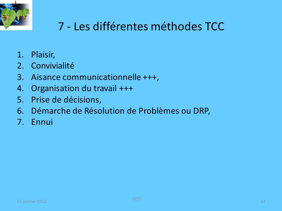 12 janvier 2012 GEST 24 7 - Les différentes méthodes TCC 1.Plaisir, 2.Convivialité 3.Aisance communicationnelle +++, 4.Organisation du travail +++ 5.Prise de décisions, 6.Démarche de Résolution de Problèmes ou DRP, 7.Ennui