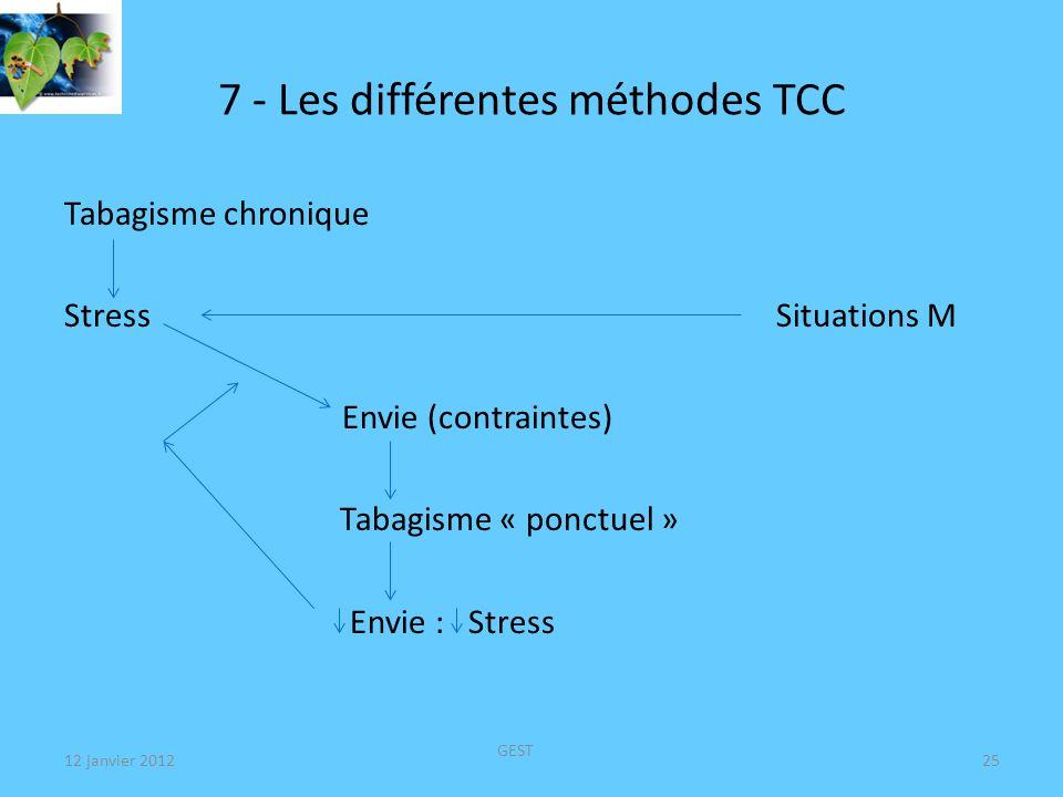 7 - Les différentes méthodes TCC Tabagisme chronique Stress Situations M Envie (contraintes) Tabagisme « ponctuel » Envie : Stress 12 janvier 2012 GEST 25