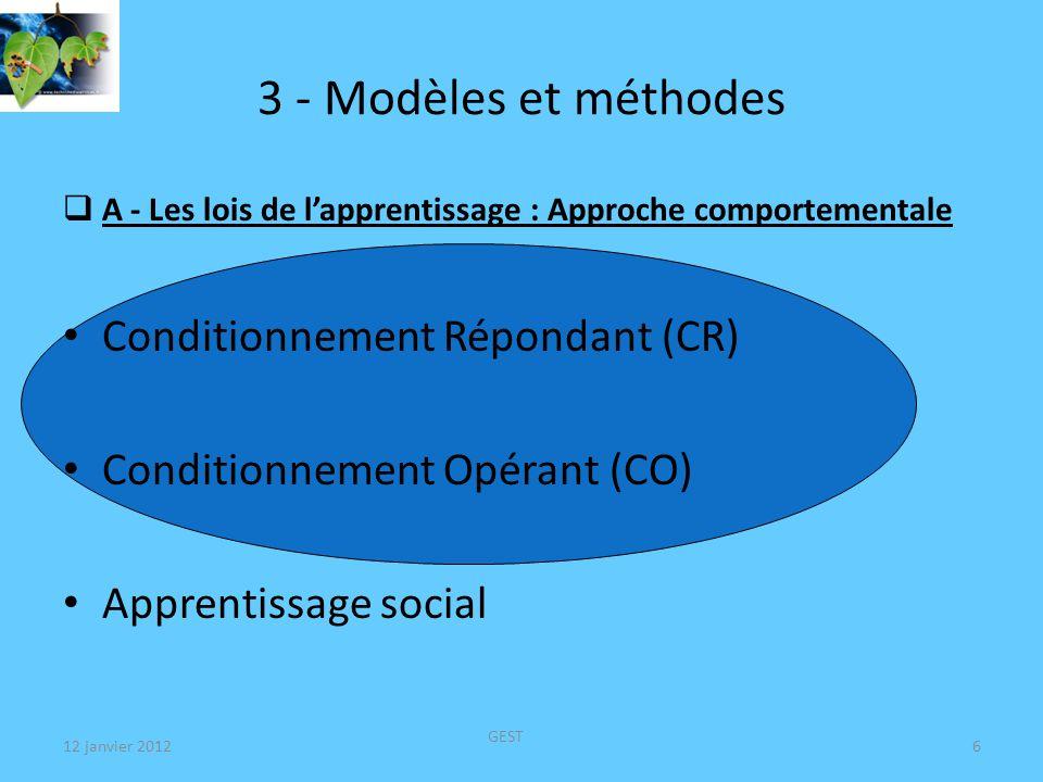12 janvier 2012 GEST 6 3 - Modèles et méthodes A - Les lois de lapprentissage : Approche comportementale Conditionnement Répondant (CR) Conditionnement Opérant (CO) Apprentissage social
