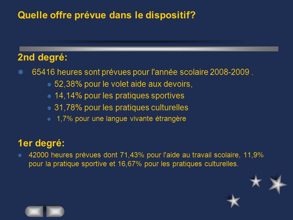 Quelle offre prévue dans le dispositif? 2nd degré: 65416 heures sont prévues pour l'année scolaire 2008-2009. 52,38% pour le volet aide aux devoirs, 1