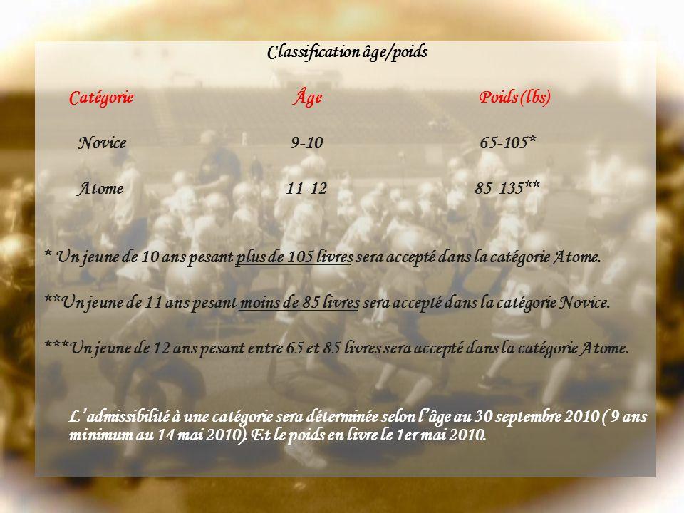 Classification âge/poids Catégorie Âge Poids (lbs) Novice 9-10 65-105* Atome 11-12 85-135** * Un jeune de 10 ans pesant plus de 105 livres sera accept