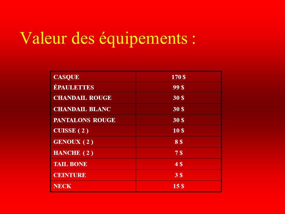 Valeur des équipements : CASQUE170 $ ÉPAULETTES99 $ CHANDAIL ROUGE30 $ CHANDAIL BLANC30 $ PANTALONS ROUGE30 $ CUISSE ( 2 )10 $ GENOUX ( 2 )8 $ HANCHE