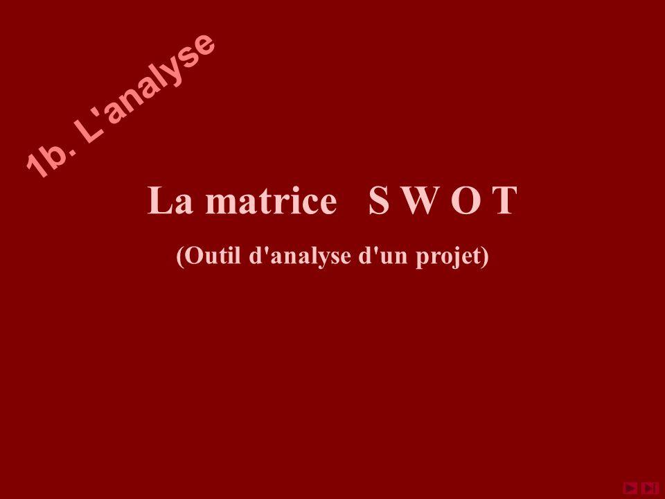La matrice S W O T (Outil d analyse d un projet) 1b. L analyse