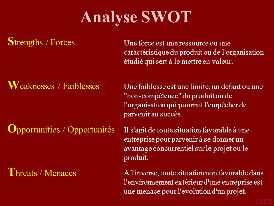 Analyse SWOT S trengths / Forces W eaknesses / Faiblesses O pportunities / Opportunités T hreats / Menaces Une force est une ressource ou une caractéristique du produit ou de l organisation étudié qui sert à le mettre en valeur.