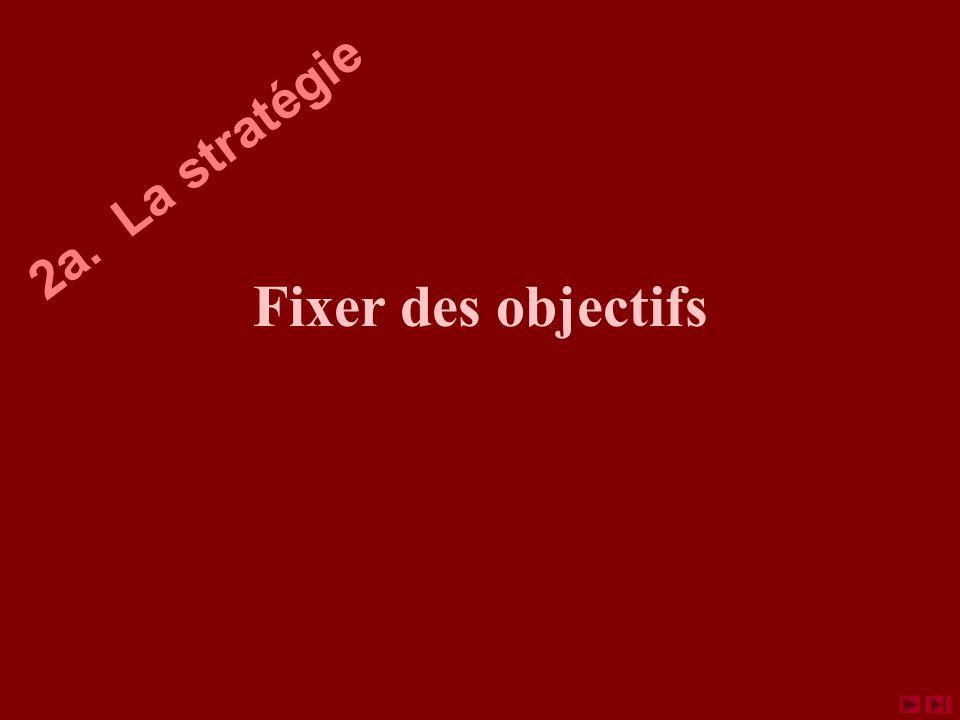 Fixer des objectifs 2a. La stratégie