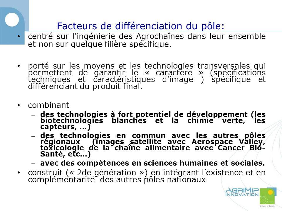 Facteurs de différenciation du pôle: centré sur l ingénierie des Agrochaînes dans leur ensemble et non sur quelque filière spécifique.