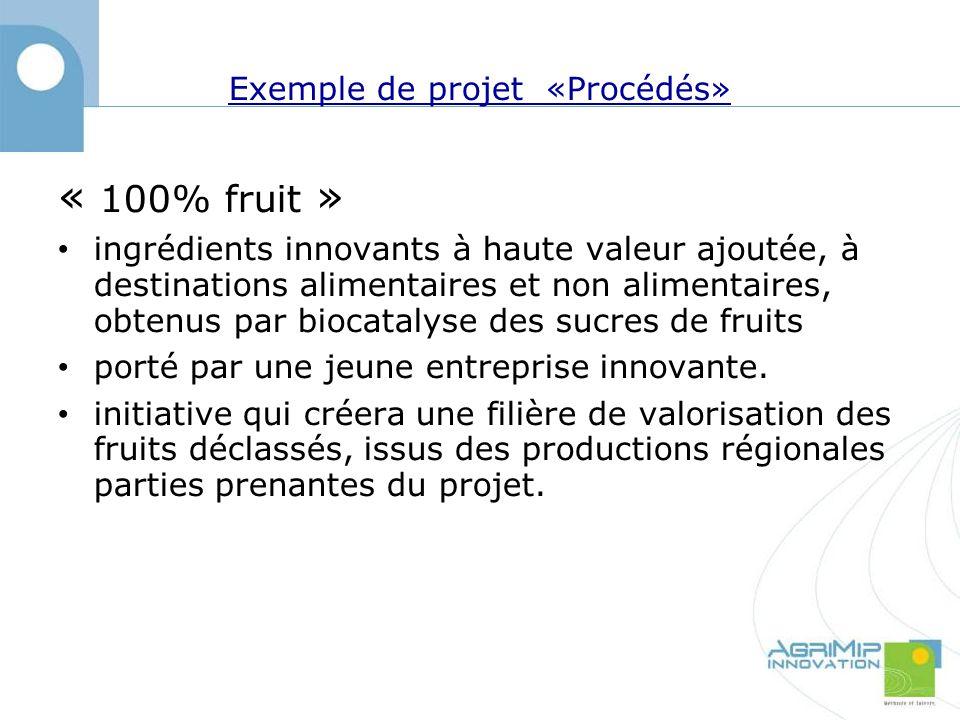 « 100% fruit » ingrédients innovants à haute valeur ajoutée, à destinations alimentaires et non alimentaires, obtenus par biocatalyse des sucres de fruits porté par une jeune entreprise innovante.