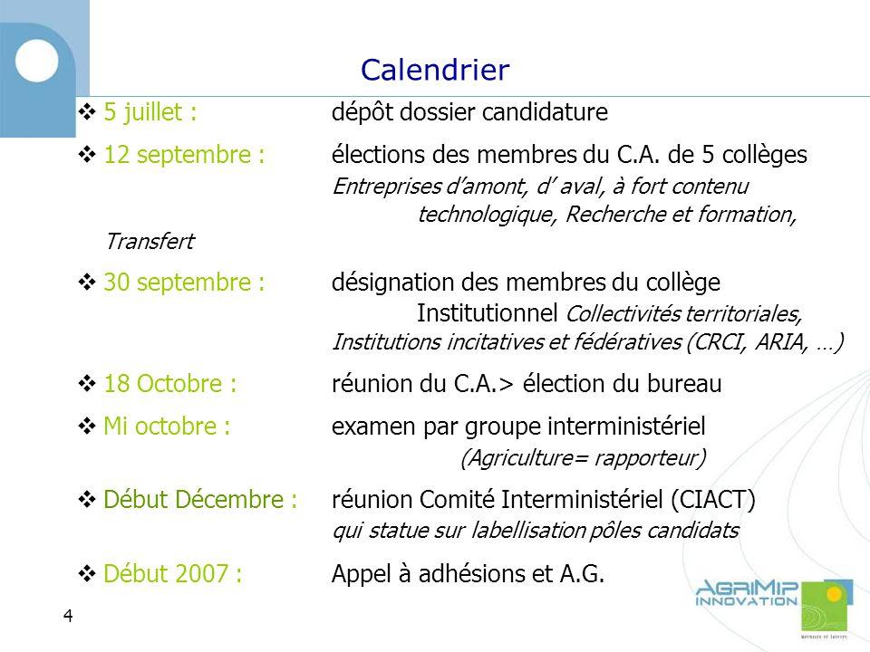 Calendrier 5 juillet : dépôt dossier candidature 12 septembre : élections des membres du C.A.