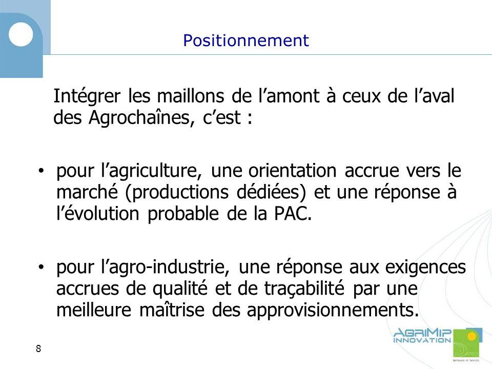 Positionnement pour lagriculture, une orientation accrue vers le marché (productions dédiées) et une réponse à lévolution probable de la PAC.