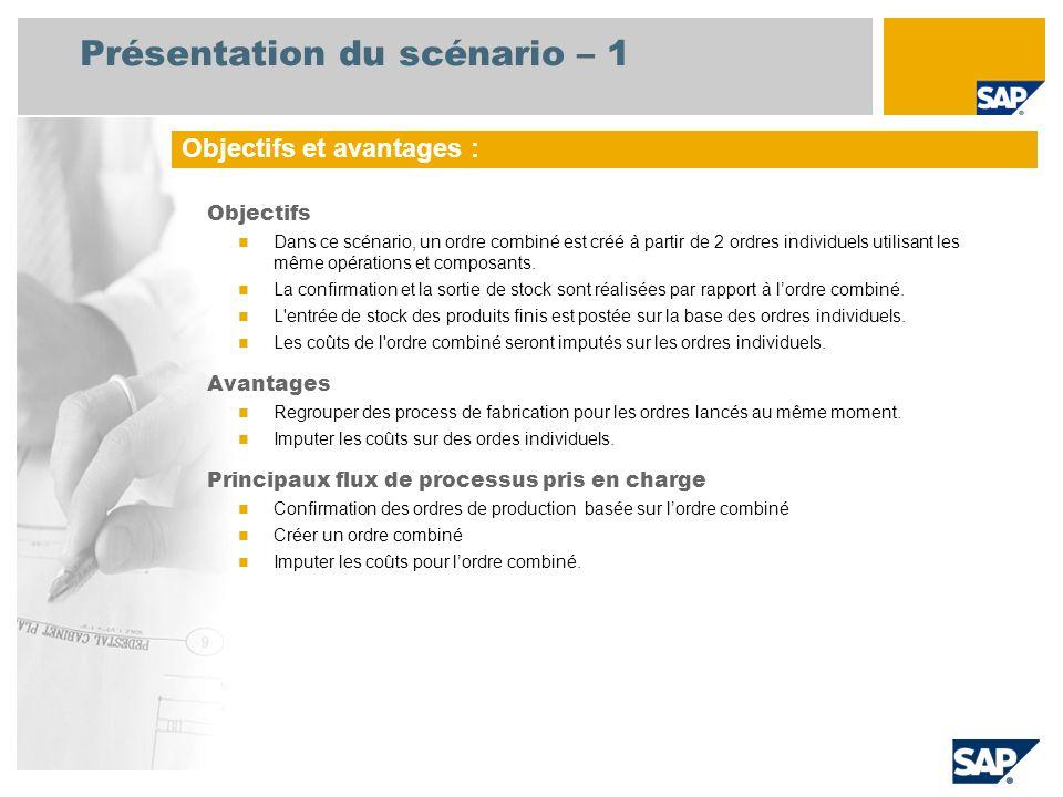 Présentation du scénario – 2 Obligatoire SAP ERP 6.0 Rôles utilisateurs impliqués dans les flux de processus Planificateur de la production Spécialiste de latelier de fabrication Controleur de gestion Applications SAP requises :