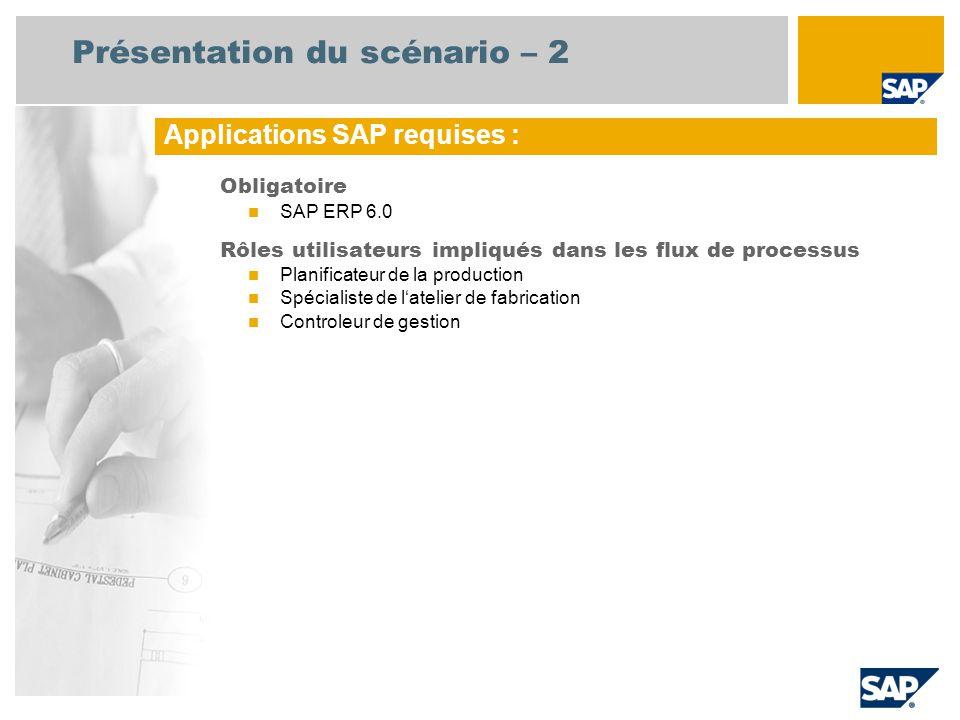 Présentation du scénario – 3 Gestion des ordres combinés Ce scénario décrit la gestion des ordres combinés, spécifique aux entreprises utilisant des processus Mill.