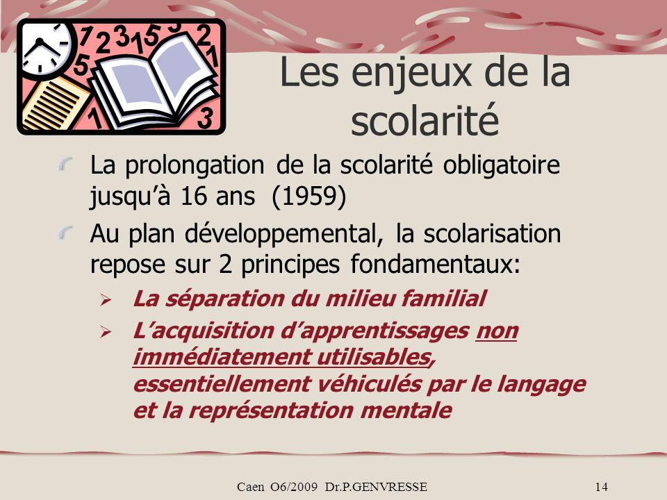 Caen O6/2009 Dr.P.GENVRESSE14 Les enjeux de la scolarité La prolongation de la scolarité obligatoire jusquà 16 ans (1959) Au plan développemental, la
