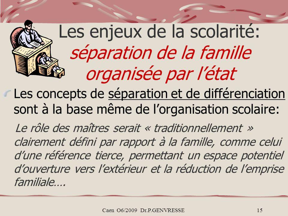 Caen O6/2009 Dr.P.GENVRESSE15 Les enjeux de la scolarité: séparation de la famille organisée par létat Les concepts de séparation et de différenciatio