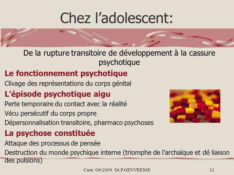 Caen O6/2009 Dr.P.GENVRESSE32 Chez ladolescent: De la rupture transitoire de développement à la cassure psychotique Le fonctionnement psychotique Cliv