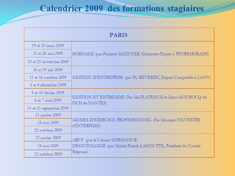 Calendrier 2009 des formations stagiaires