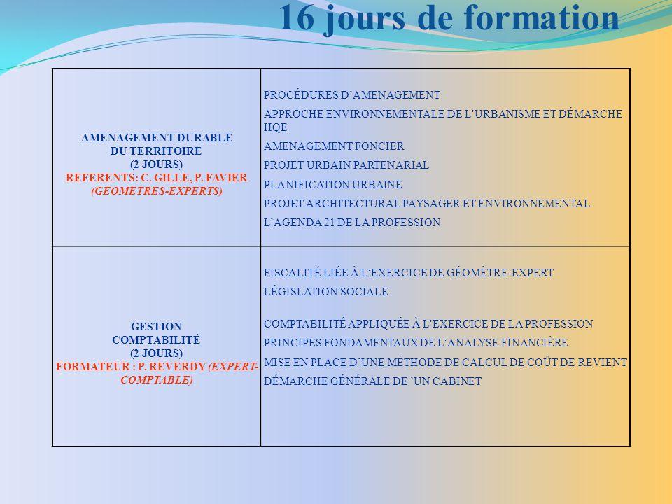 AMENAGEMENT DURABLE DU TERRITOIRE (2 JOURS) REFERENTS: C.