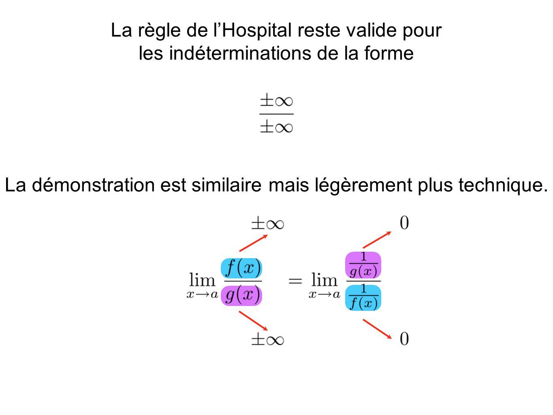 La règle de lHospital reste valide pour les indéterminations de la forme La démonstration est similaire mais légèrement plus technique.