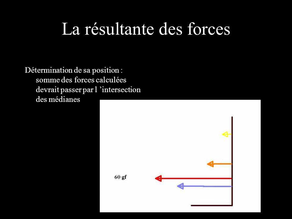 La résultante des forces Détermination de sa position : somme des forces calculées devrait passer par l intersection des médianes