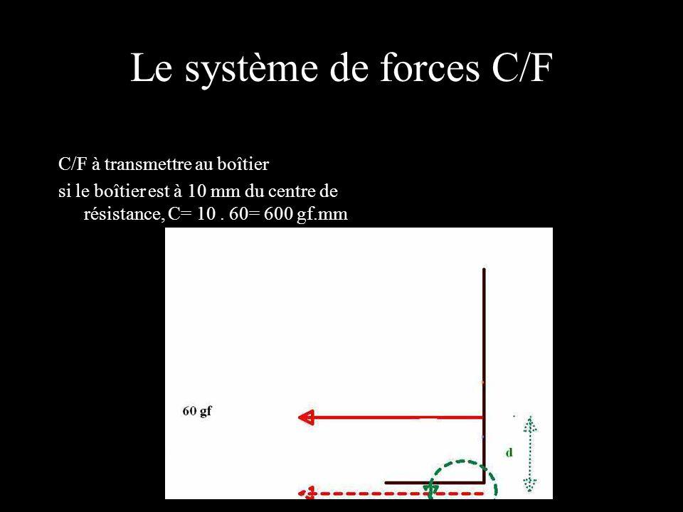 Le système de forces C/F C/F à transmettre au boîtier si le boîtier est à 10 mm du centre de résistance, C= 10.