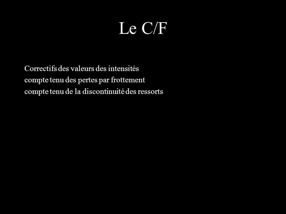 Le C/F Correctifs des valeurs des intensités compte tenu des pertes par frottement compte tenu de la discontinuité des ressorts