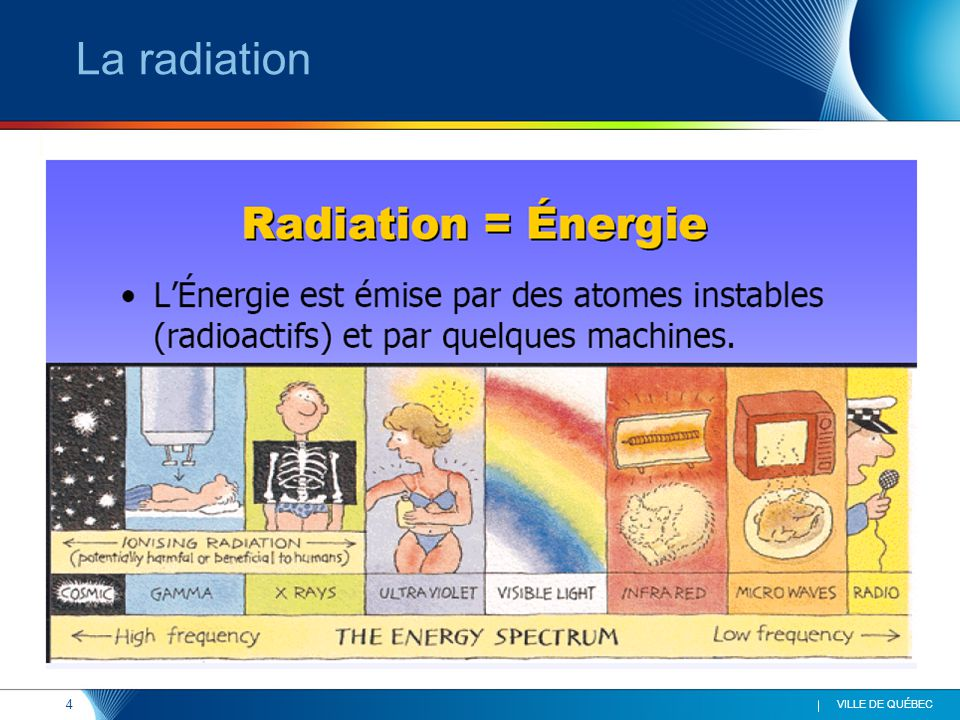 5 VILLE DE QUÉBEC Procédure Le contrôle radiologique a pour but de détecter la présence de sources radioactives afin dassurer en premier lieu, la protection des travailleurs ainsi que celle des populations avoisinantes et de lenvironnement.