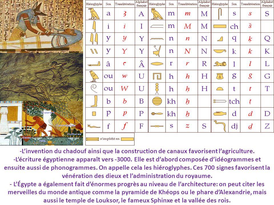 - Au niveau de lhiérarchie sociale, lÉgypte est dirigée par le pharaon.