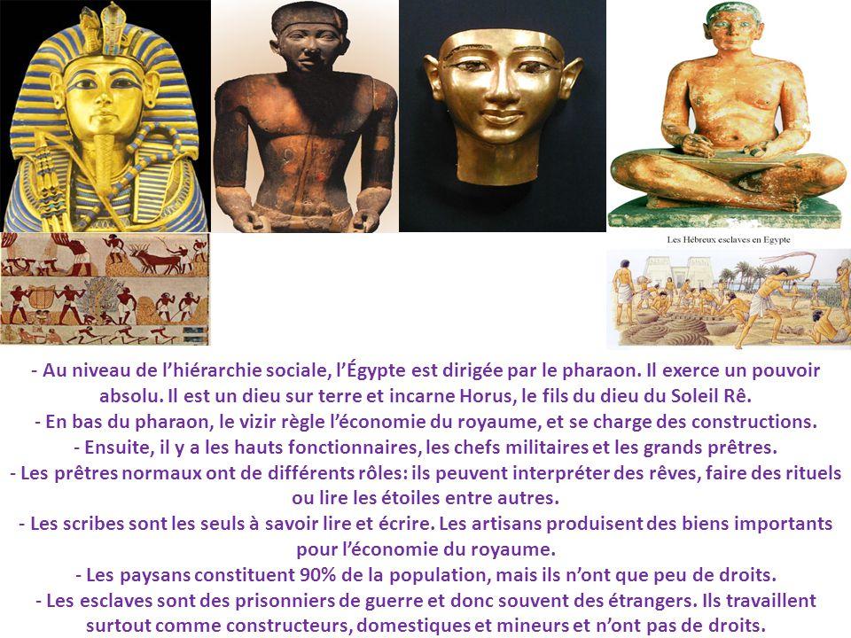 - Au niveau de lhiérarchie sociale, lÉgypte est dirigée par le pharaon. Il exerce un pouvoir absolu. Il est un dieu sur terre et incarne Horus, le fil