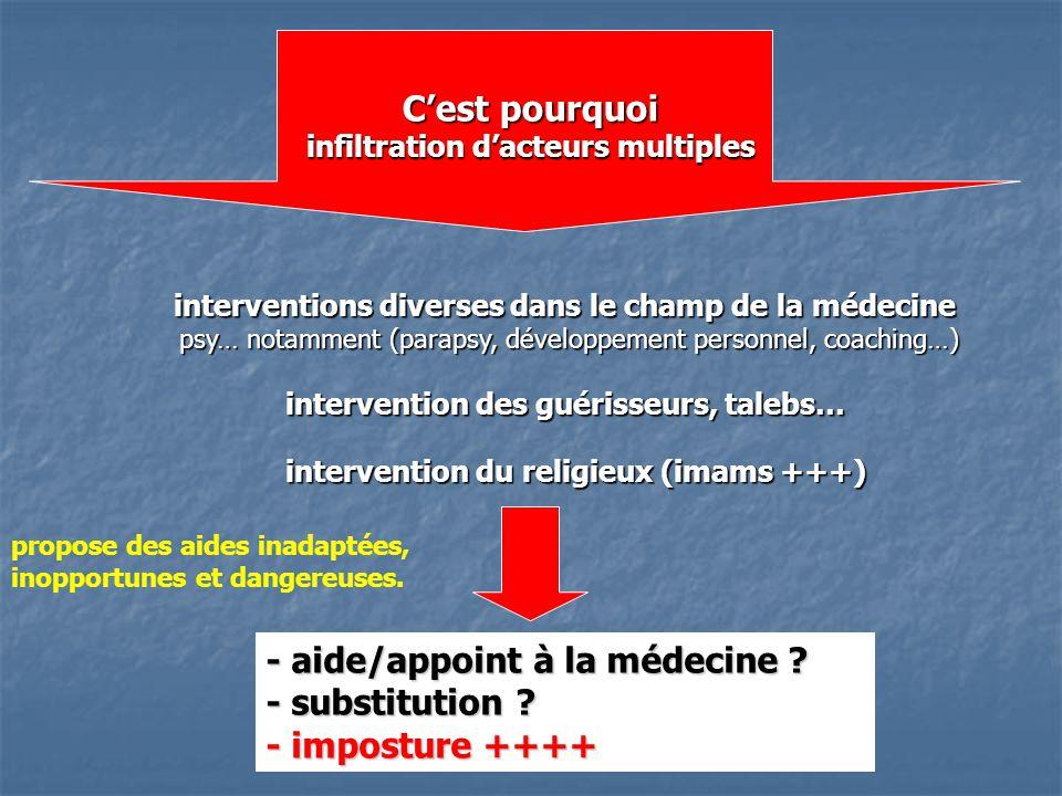 interventions diverses dans le champ de la médecine interventions diverses dans le champ de la médecine psy… notamment (parapsy, développement personn