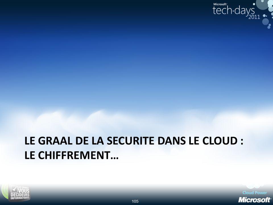 105 LE GRAAL DE LA SECURITE DANS LE CLOUD : LE CHIFFREMENT…